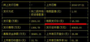 股票苏宁电器002024历史最高价是多少