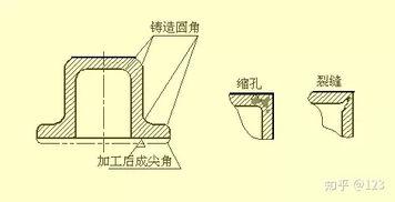 机械设计知识