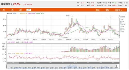 重庆企业上市股票公司有哪些