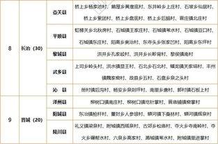 游山西村改编作文200字