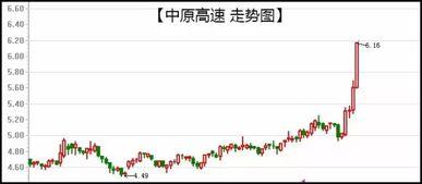 铁龙物流股票属于哪个版块的股票?