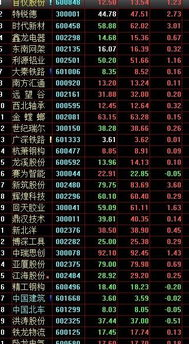 请问铁路行业板块的股票有那些,?谢谢!?