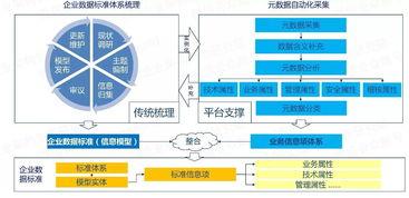 SystemLink——加速自动化测试测量的数字化转型  企业为什么要数字化转型
