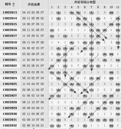 11选5杀号技巧
