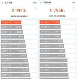 余额宝近期收益率(2018年支付宝余额)(锘夸綘濂姐€備綑棰濆疂鏈€杩鏃ュ勾鍖栨敹鐩婄巼3.76%銆)