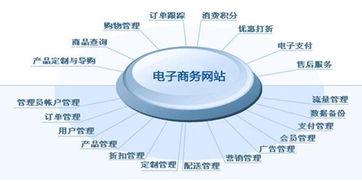 b2c电孑商务推广方法,b2c电子商务的特点