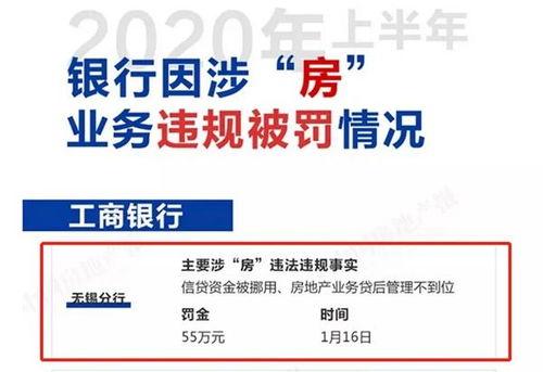 据不完全统计,今年以来,银保监局各分局已对平安银行杭州、上海、成都、北京、湖州等分行所执行的行政罚单金额已超过1787万元。