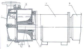 2BV型水环式真空泵产品的资料