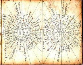 高考文化常识天文历法