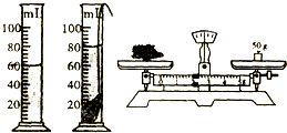 利用浮力知识测量小石块的密度