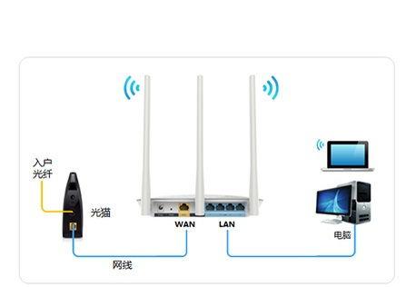 怎么用路由器连接别人的wifi