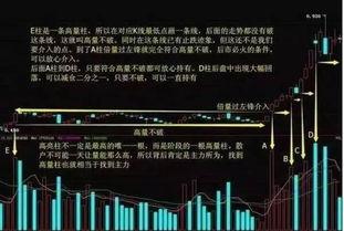 中國最牛逼的操盤手是誰