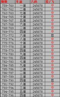 北京赛车pk10六码模式技巧