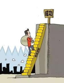 什么是小额担保贷款(什么是抵押贷款担保?)