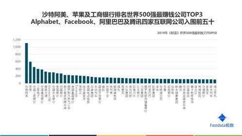 中国在世界五百强企业有哪些
