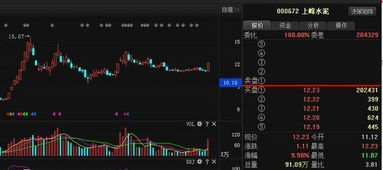 有人说股票突破新高点就会快速的上涨,真正的原因是什么?
