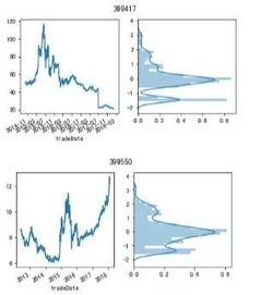 指数的市盈率是怎么算出来的(基金市盈率在哪里可以查到)1800  场外个股期权  第2张