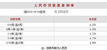 """019年贷款利率(2019年3月够首套)"""""""
