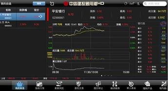 中信建投軟件如何看我買入一只股票時是多少錢買的