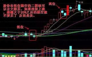 连续涨停的股票前加了dr并且股票价格降低了是什么意思