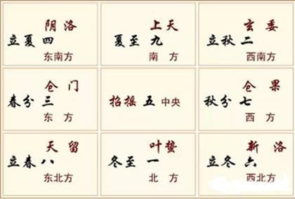 九宫碑(八阵图是什么样的?)