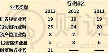 东方证券ipo(东方证券股权投资与交易业务总部 怎么样)