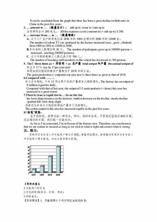 关于英语图表作文范文
