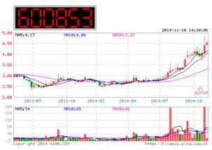 中国巨石股票属于什么板块?