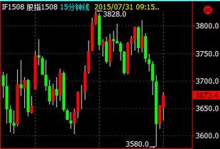 趋势交易系统中(股票、期货),如何识别震荡趋势?在震荡趋势中该如何操作?