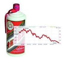 假如贵州茅台股票跌到16年的股价,对a股来说有什么影响?