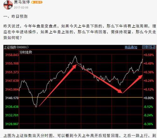 股票怎么分析市场预期