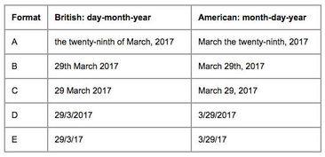 日期用英语怎么说呢(英语日期怎么写)