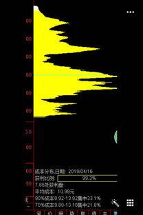 股票中的JS是什么意思,粉红色,绿色,白色,黄色的线分别代表什么意思。