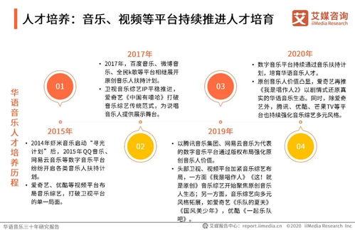 华语音乐三十年研究报告华语音乐步入数字音乐生态时代,互联网打通音乐人上升通道