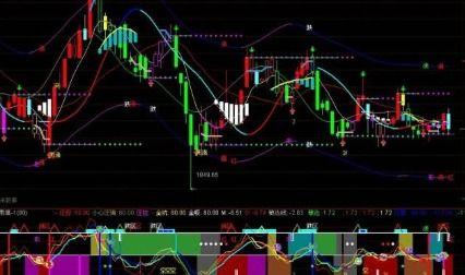 如何区分上证股票与深证股票,