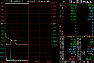 雄安概念股有哪些股票
