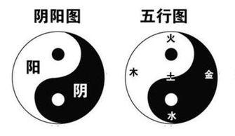 """""""五行""""最早是由谁提出的(中国传统文化中的阴阳是由谁提出的)"""